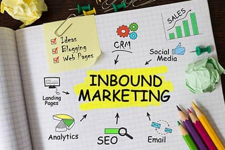 Inbound Marketing Basics